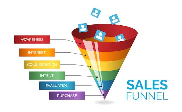 Infografia de negócios com seis estágios de funil de vendas em fundo branco, ilustração. conceito de marketing de mídia social e internet Vetor Premium