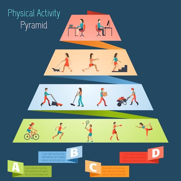 Infografia de pirâmide de atividade física Vetor grátis