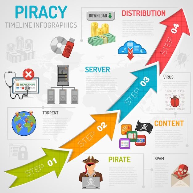 Infografia de pirataria Vetor Premium