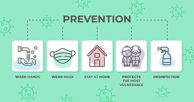 Infografia de prevenção de coronavírus Vetor Premium