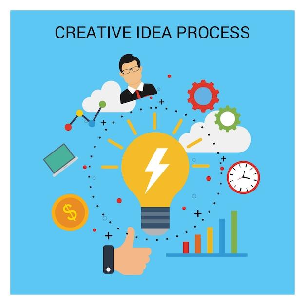 Infografia de processo criativo Vetor Premium