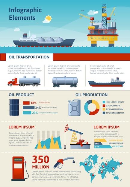 Infografia de produção e transporte de petróleo Vetor grátis