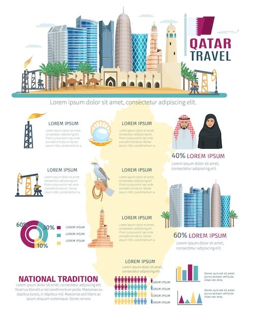 Infografia de qatar com a paisagem urbana de conceito Vetor grátis