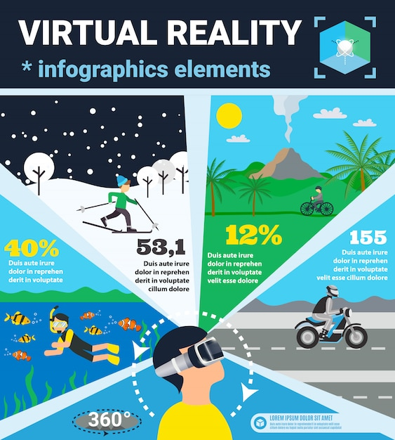 Infografia de realidade virtual Vetor grátis