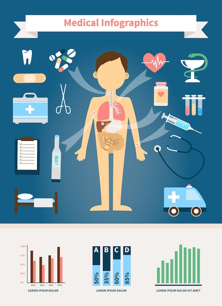 Infografia de saúde e médicos. figura humana com órgãos internos e dispositivos médicos Vetor grátis
