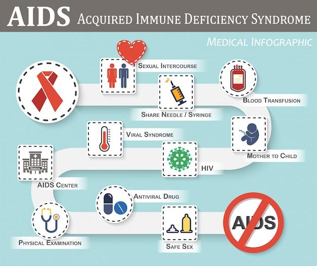 Infografia de sida Vetor Premium