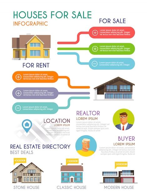 Infografia de venda de casa Vetor grátis