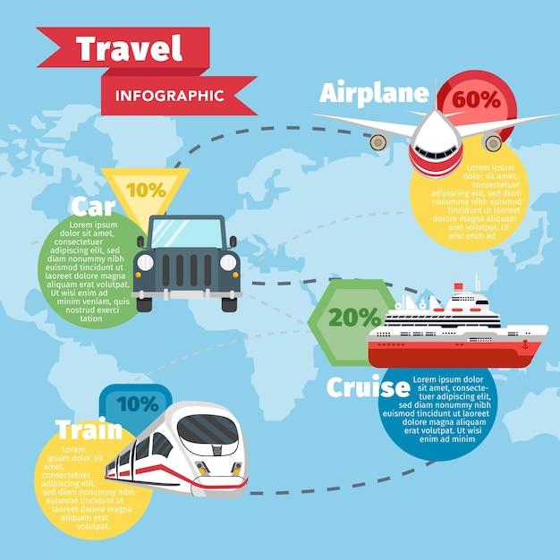 Infografia de viagem com transporte Vetor grátis