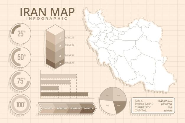 Infografia do mapa do irã Vetor grátis