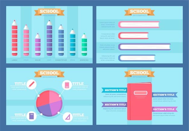 Infografia escolar em design plano Vetor grátis