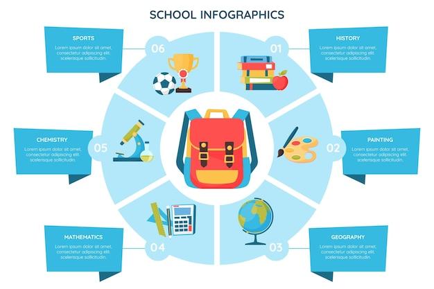 Infografia escolar em design plano Vetor Premium