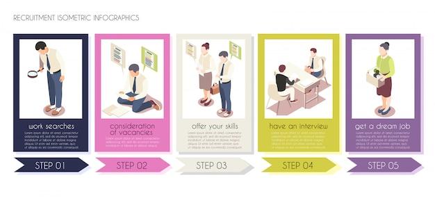 Infografia isométrica de emprego com cinco etapas de pesquisas de trabalho para obter ilustração vetorial de emprego Vetor grátis