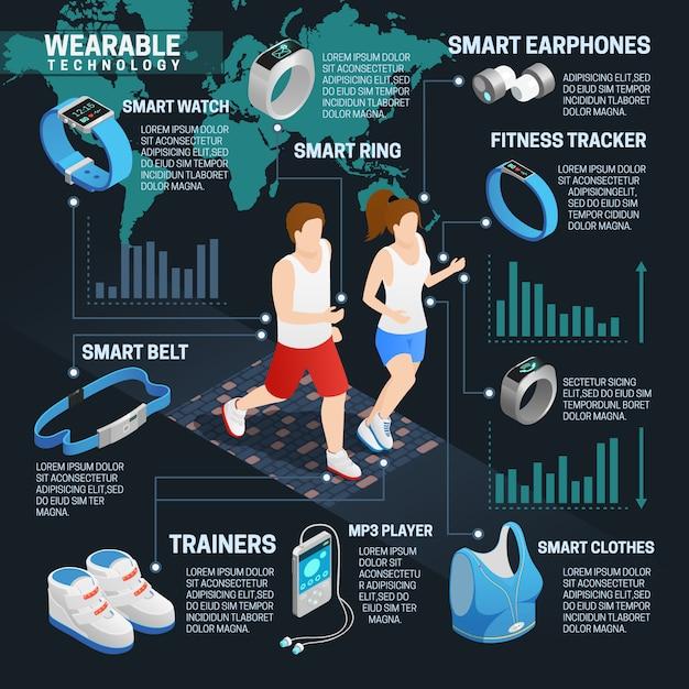 Infografia isométrica de tecnologia wearable definida com pessoas em execução e gadgets digitais Vetor grátis