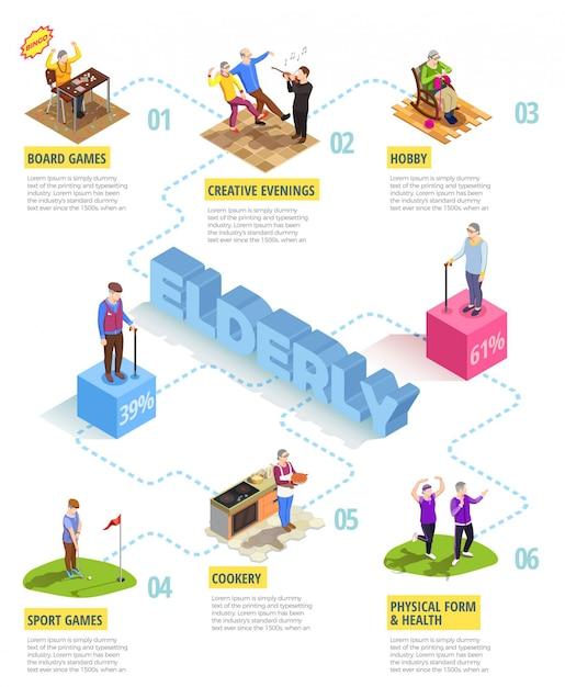 Infografia isométrica em branco com informações sobre as atividades de idosos homens e mulheres Vetor grátis