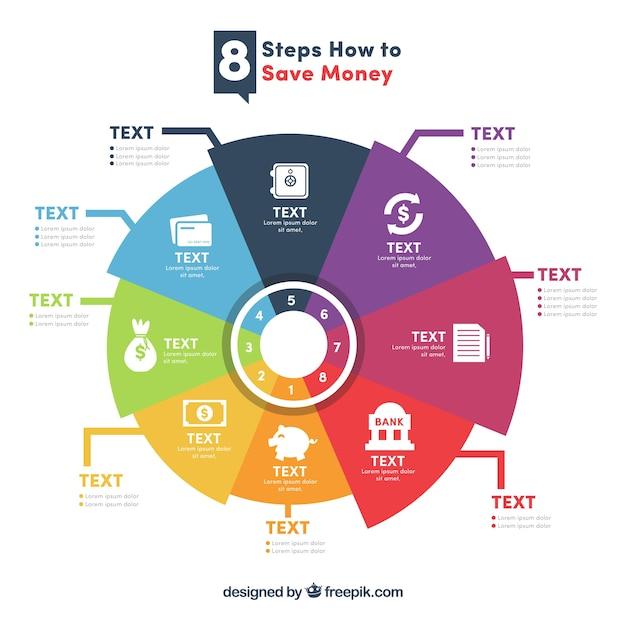 Infografia moderna com oito passos para poupar dinheiro Vetor grátis
