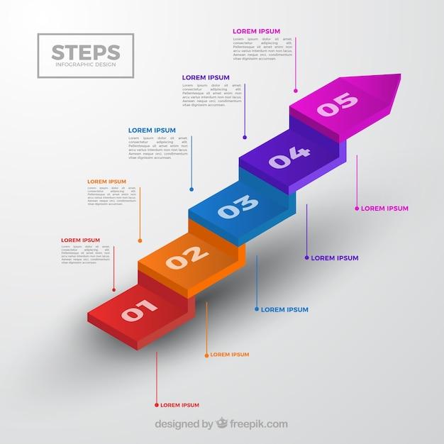 Infográfico colorido passos coleção em estilo isométrico Vetor grátis