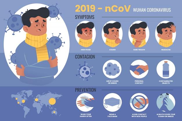 Infográfico com detalhes sobre coronavírus com ilustrado homem doente Vetor Premium