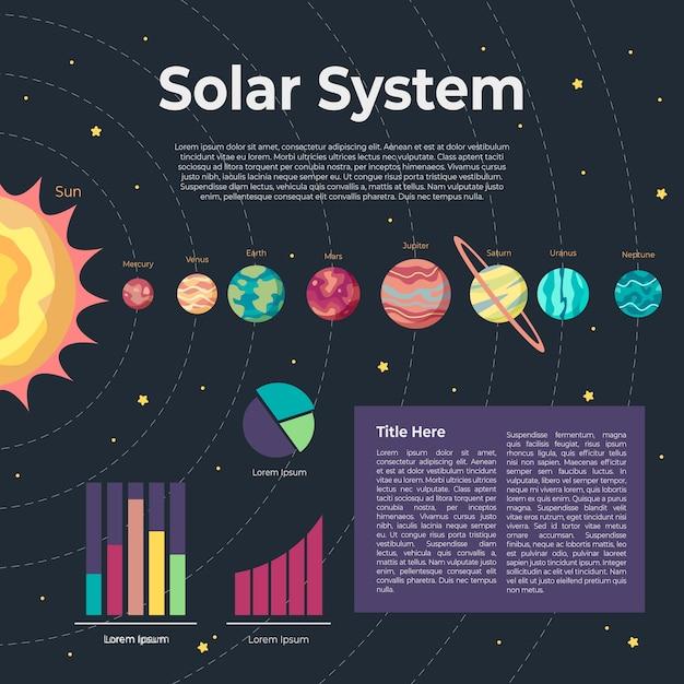 Infográfico conceito de sistema solar Vetor grátis