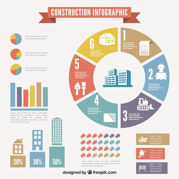Infogr fico constru o baixar vetores gr tis for Building a house mortgage process
