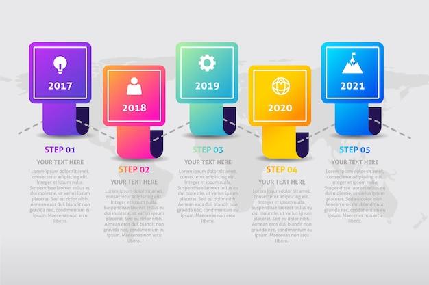 Infográfico da linha do tempo em design plano Vetor grátis