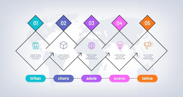 Infográfico da linha do tempo. gráfico de processo histórico com 5 etapas no mapa do mundo. marcos de progresso das opções de negócios. diagrama de fluxo de trabalho Vetor Premium