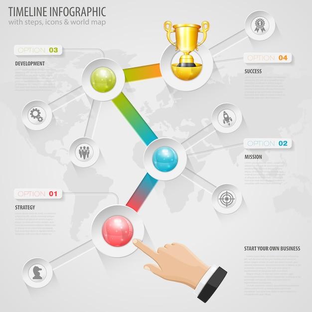 Infográfico da linha do tempo Vetor Premium
