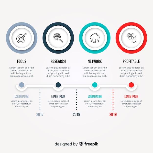 Infográfico da linha do tempo Vetor grátis