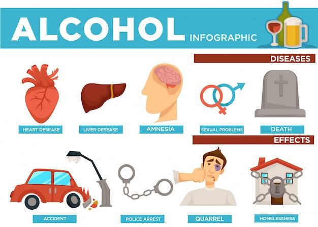 Infográfico de álcool doenças e efeitos no corpo Vetor Premium