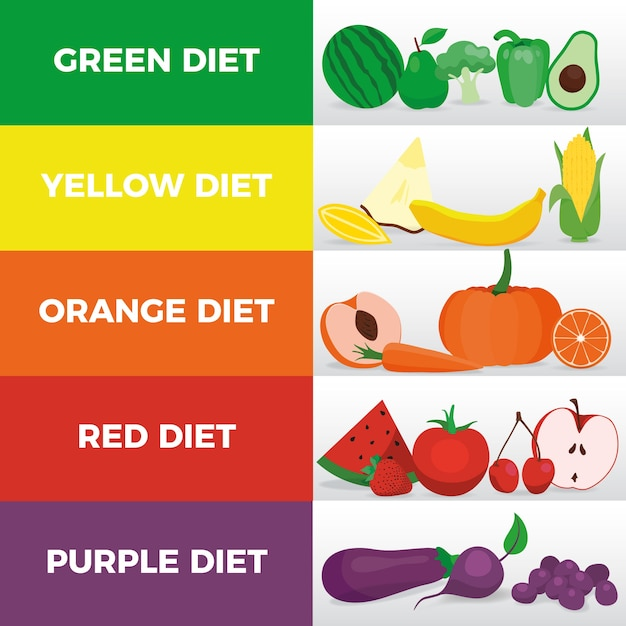 Infográfico de arco-íris colorido dieta Vetor grátis