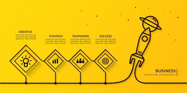 Infográfico de arranque de negócios com várias opções, modelo de fluxo de trabalho de lançamento de foguete de contorno Vetor Premium
