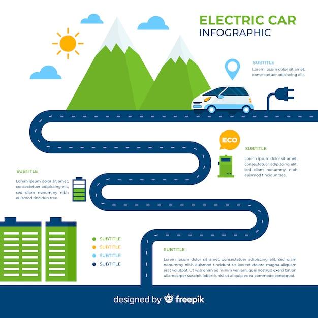 Infográfico de carro elétrico Vetor grátis