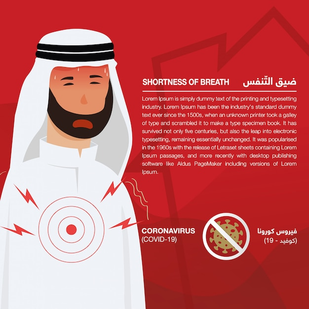 Infográfico de coronavírus (covid-19) mostrando sinais e sintomas, ilustrado homem árabe doente. script em árabe significa sinais e sintomas de coronavírus: coronavírus (covid-19) e falta de ar - vetor Vetor Premium