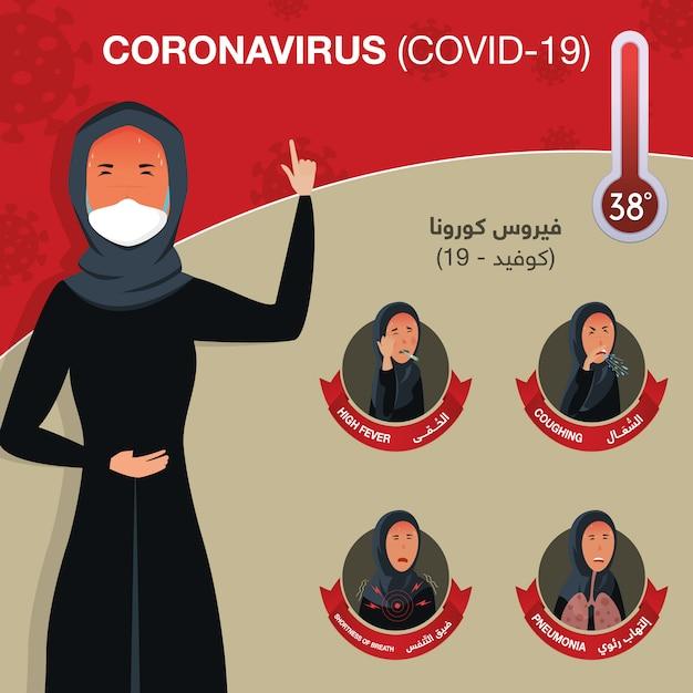 Infográfico de coronavírus (covid-19) mostrando sinais e sintomas, ilustrado mulheres árabes doentes. script em árabe significa sinais e sintomas de coronavírus: tosse, febre alta, pneumonia, falta de ar Vetor Premium