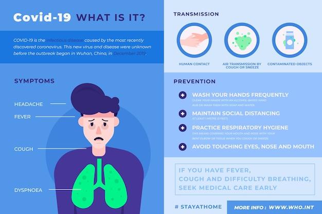 Infográfico de coronavírus Vetor grátis