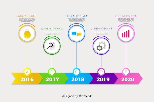 Infográfico de cronograma colorido design plano Vetor grátis