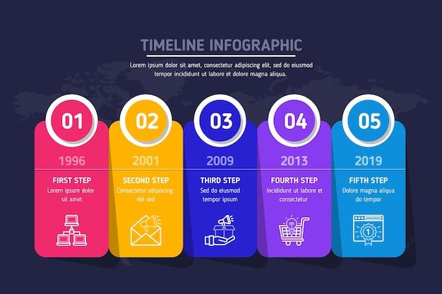 Infográfico de cronograma de design plano Vetor grátis
