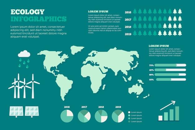 Infográfico de ecologia com cores retrô Vetor grátis