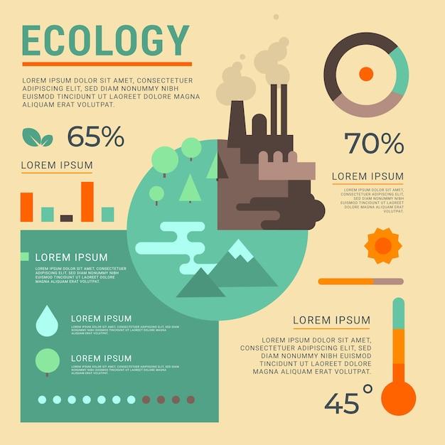 Infográfico de ecologia design plano com cores retrô Vetor grátis