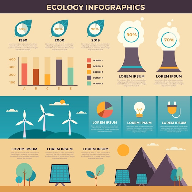 Infográfico de ecologia design plano com modelo de cores retrô Vetor grátis