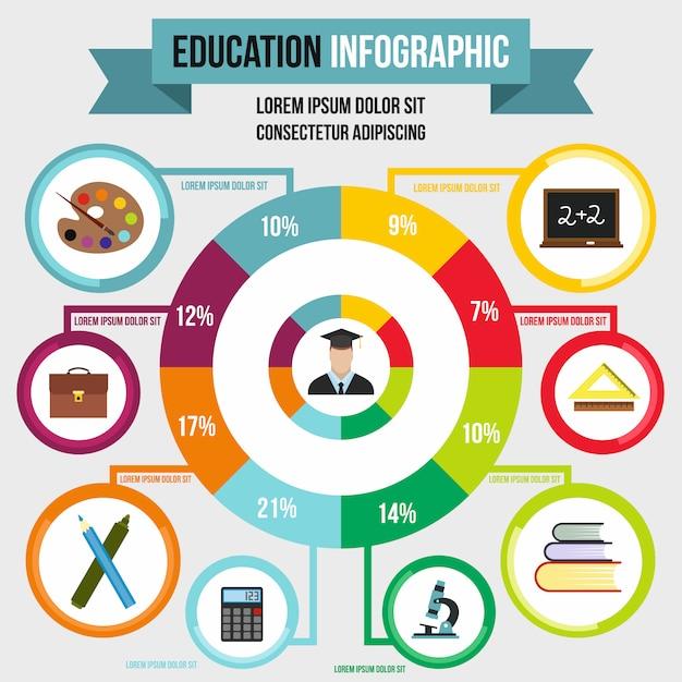 Infográfico de educação em estilo simples para qualquer design Vetor Premium