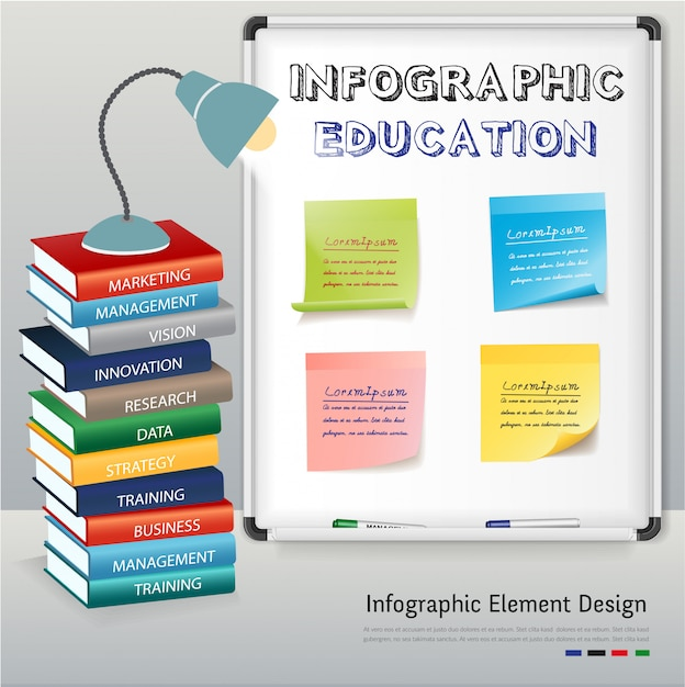 Infográfico de educação no local de trabalho. Vetor Premium