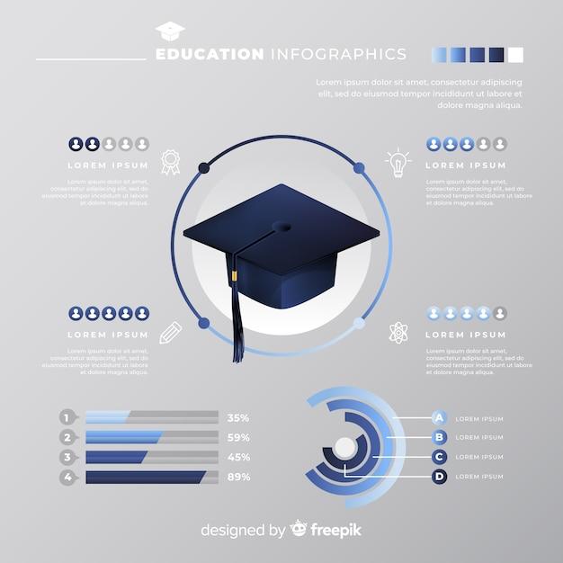 Infográfico de educação Vetor grátis