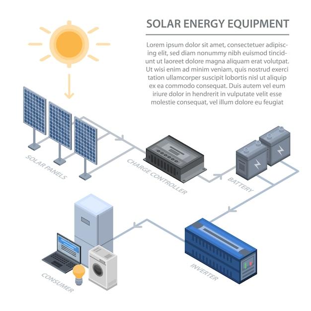 Infográfico de equipamentos de energia solar Vetor Premium