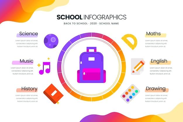 Infográfico de escola de design plano Vetor Premium
