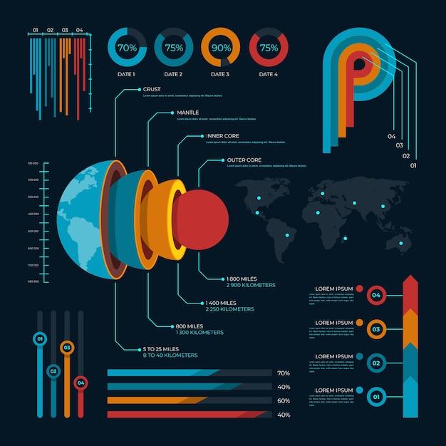 Infográfico de estrutura de terra Vetor grátis