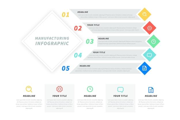 Infográfico de fabricação com título e títulos Vetor grátis