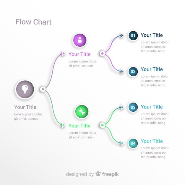 Infográfico de fluxograma Vetor grátis