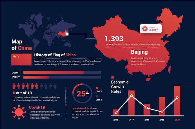 Infográfico de gradiente do mapa da china Vetor Premium