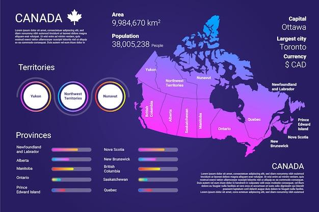Infográfico de gradiente do mapa do canadá Vetor grátis