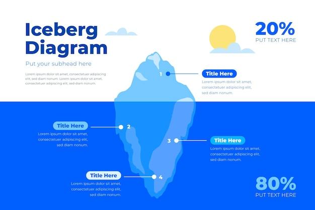 Infográfico de iceberg com dados Vetor grátis